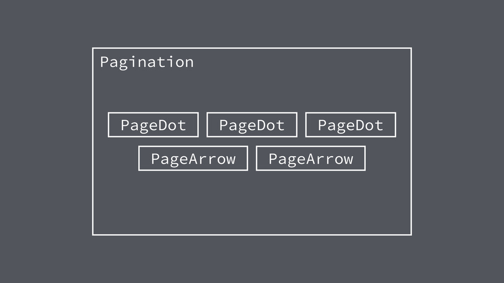 Pagination PageDot PageDot PageDot PageArrow Pa...