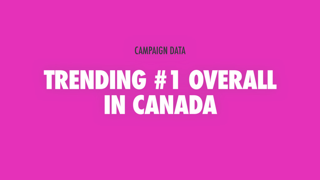 TRENDING #1 OVERALL IN CANADA CAMPAIGN DATA