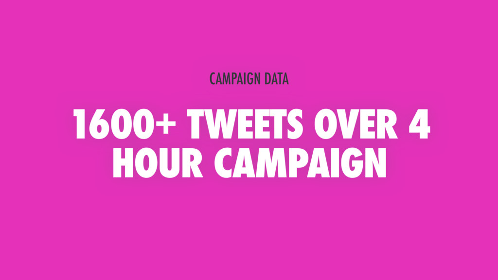 1600+ TWEETS OVER 4 HOUR CAMPAIGN CAMPAIGN DATA