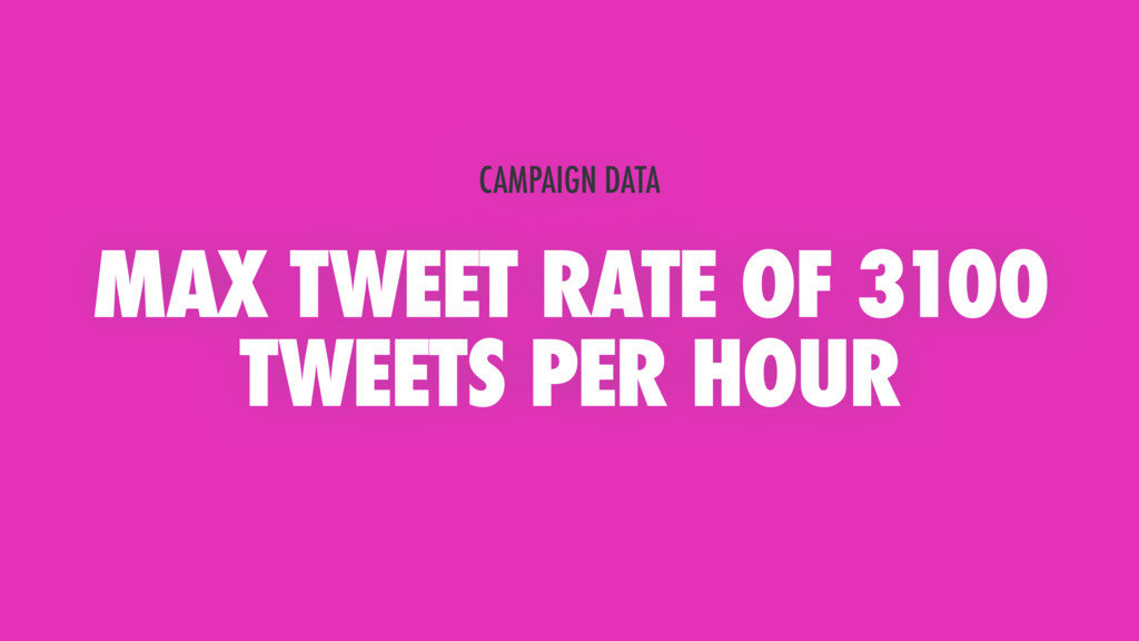 MAX TWEET RATE OF 3100 TWEETS PER HOUR CAMPAIGN...