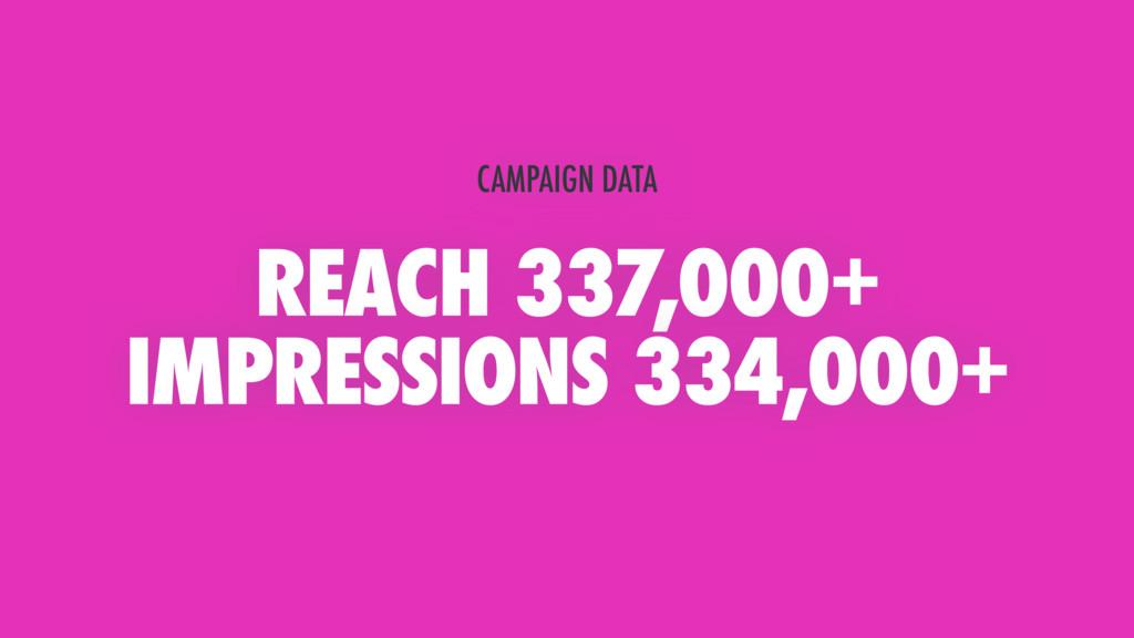 REACH 337,000+ IMPRESSIONS 334,000+ CAMPAIGN DA...