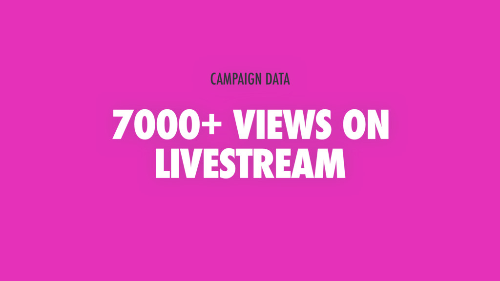 7000+ VIEWS ON LIVESTREAM CAMPAIGN DATA