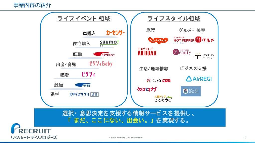 事業内容の紹介 4 (C) Recruit Technologies Co.,Ltd. All...