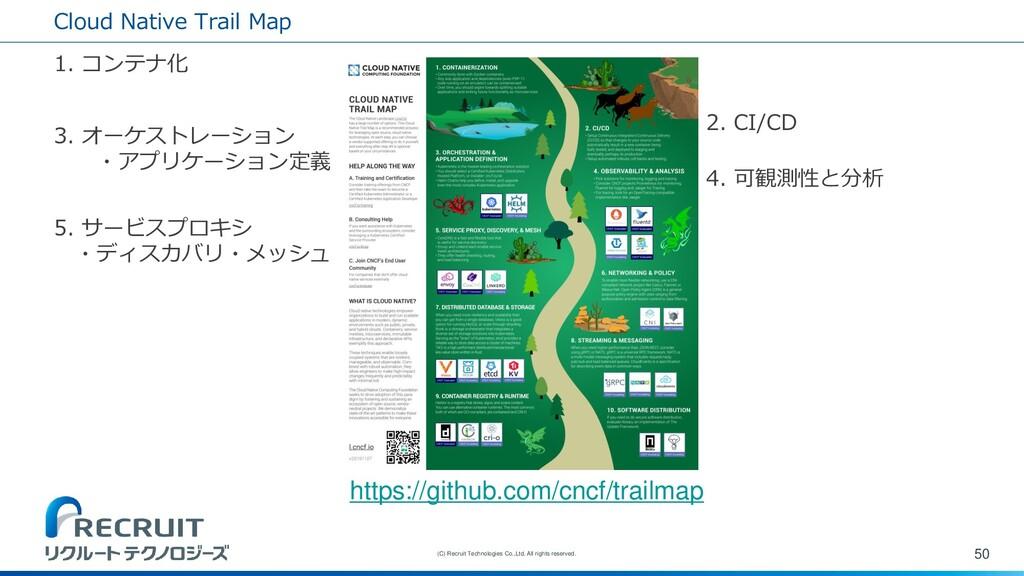 Cloud Native Trail Map 50 (C) Recruit Technolog...