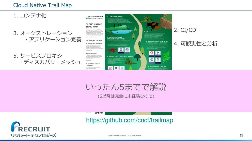 Cloud Native Trail Map 51 (C) Recruit Technolog...