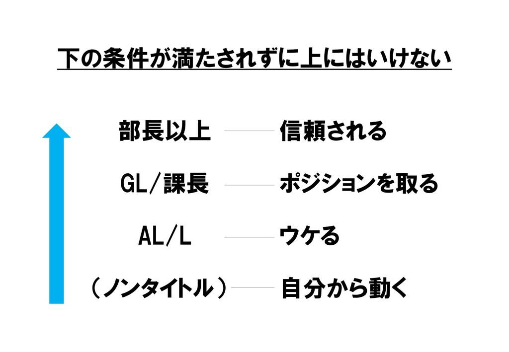 (ノンタイトル) 自分から動く AL/L ウケる GL/課長 ポジションを取る 部長以上 信頼...