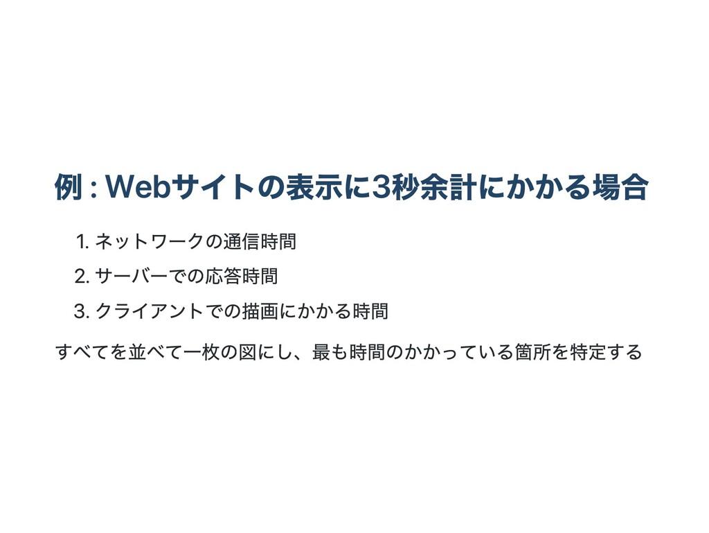 例 : Webサイトの表示に3秒余計にかかる場合 1. ネットワークの通信時間 2. サーバー...