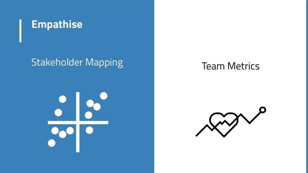 Empathise Team Metrics Stakeholder Mapping