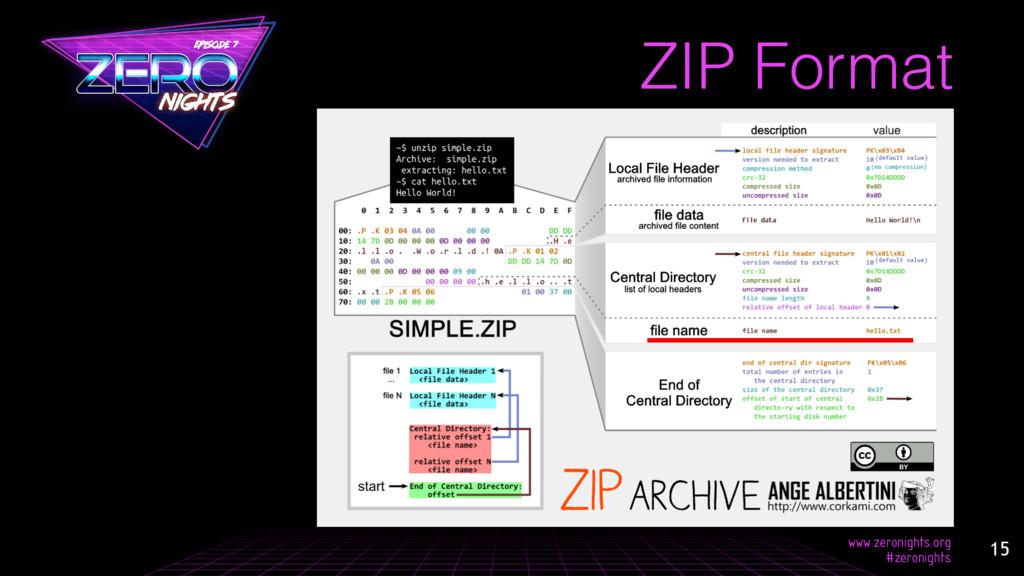 ZIP Format 15