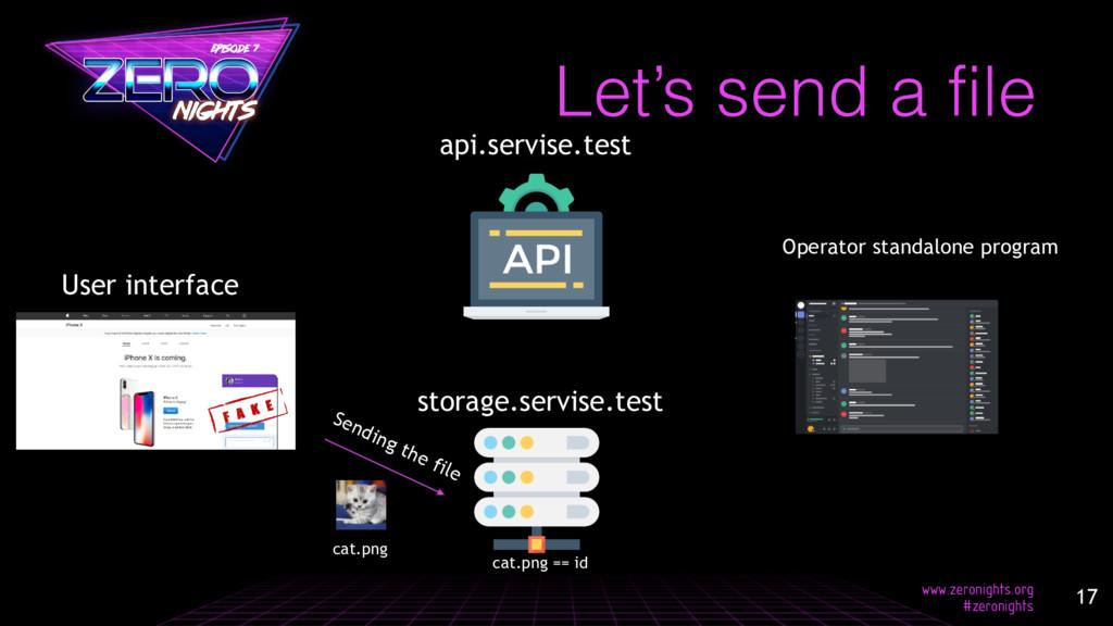Let's send a file storage.servise.test api.serv...