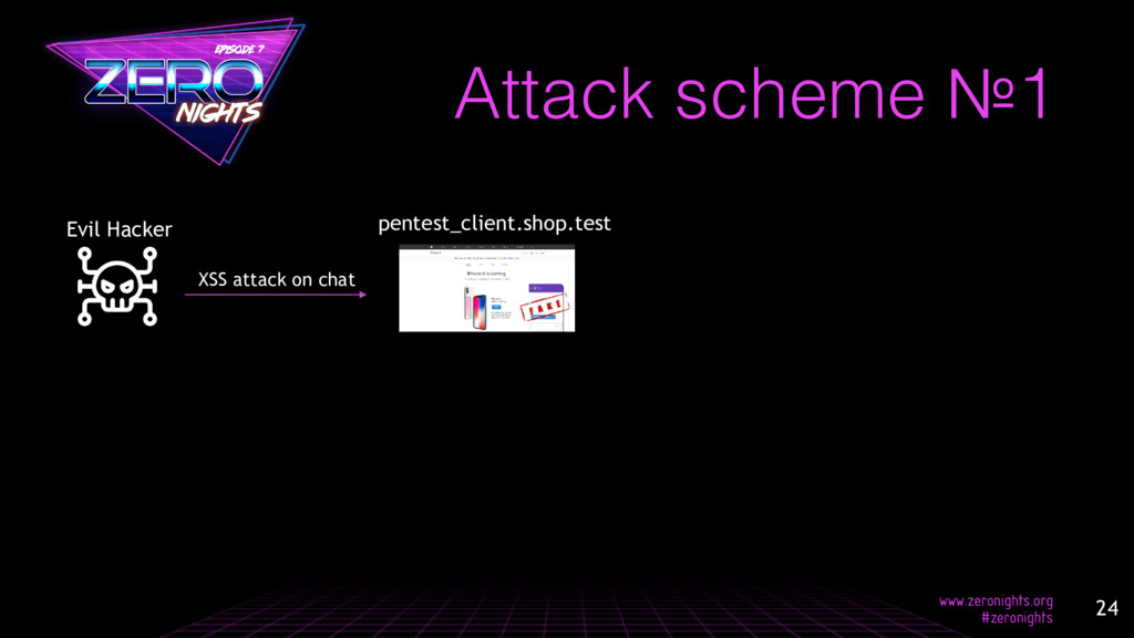 Attack scheme №1 XSS attack on chat pentest_cli...