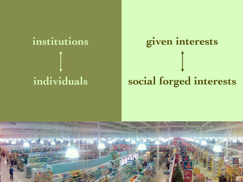 given interests social forged interests institu...