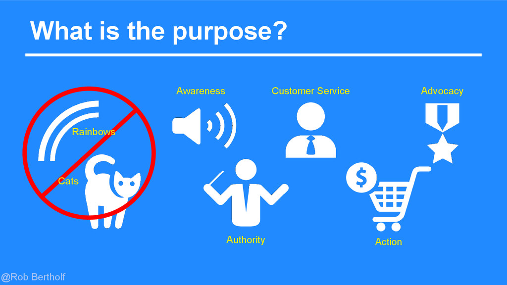 @Rob Bertholf What is the purpose? Awareness Au...