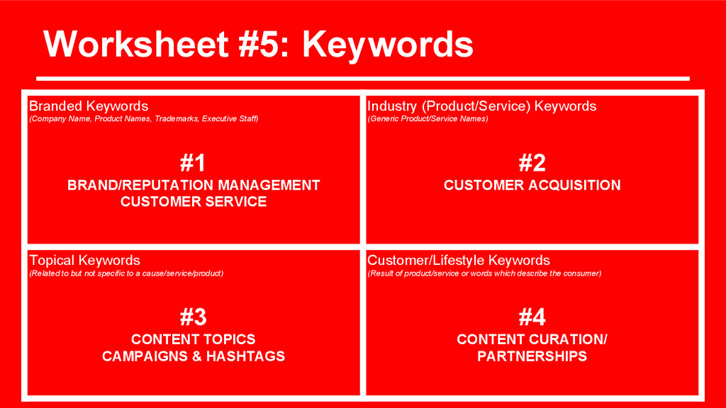Worksheet #5: Keywords Branded Keywords (Compan...