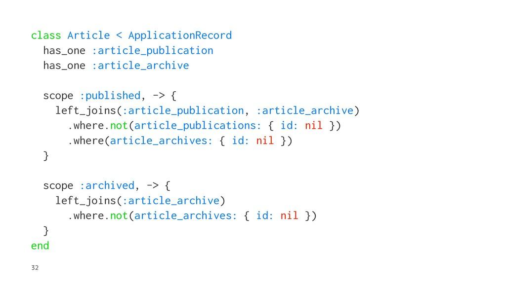 class Article < ApplicationRecord has_one :arti...