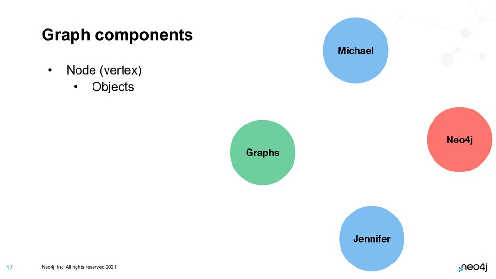 Neo4j, Inc. All rights reserved 2021 17 Graph c...
