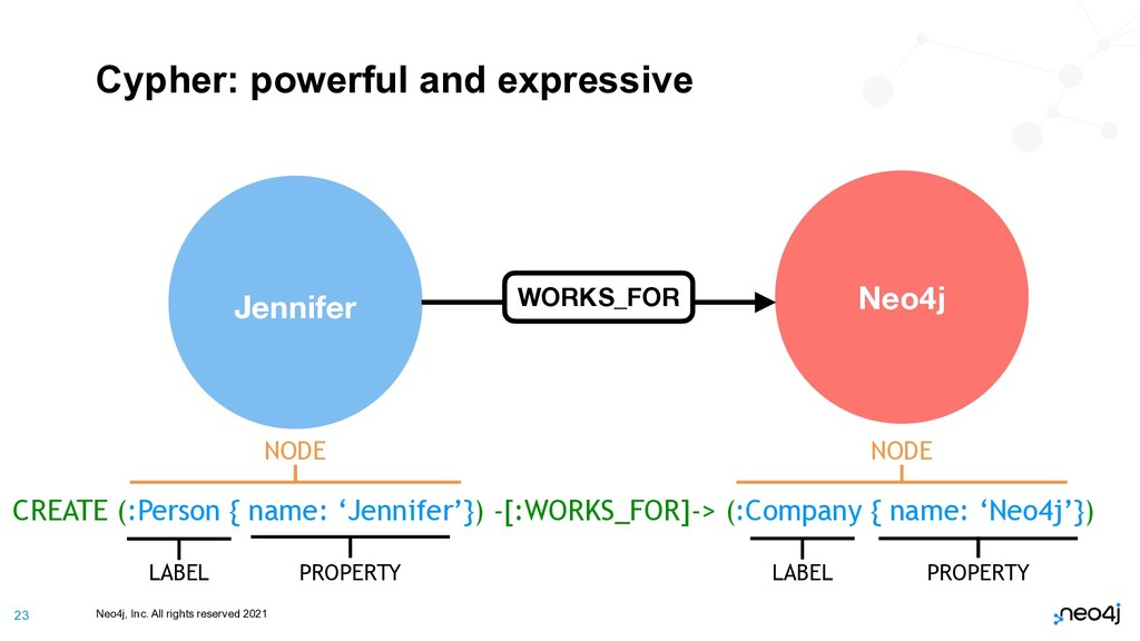 Neo4j, Inc. All rights reserved 2021 23 Cypher:...