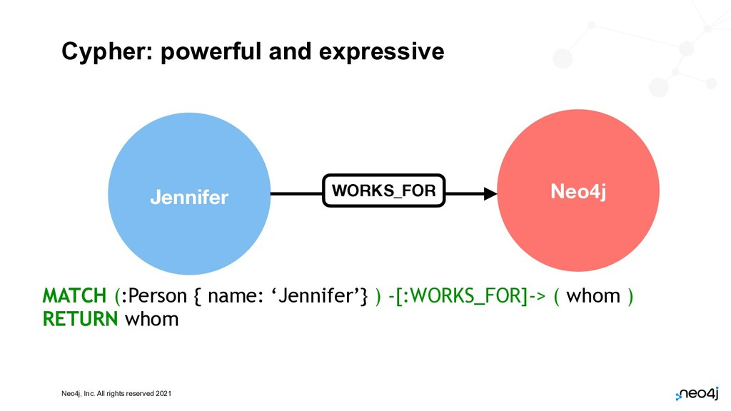 Neo4j, Inc. All rights reserved 2021 Cypher: po...