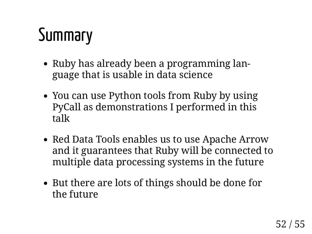 Summary Ruby has already been a programming lan...