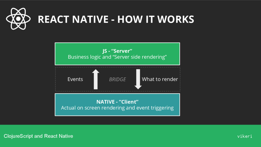 REACT NATIVE - HOW IT WORKS ClojureScript and R...