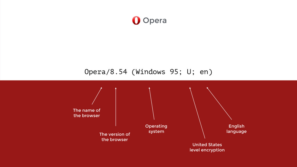 Opera/8.54 (Windows 95; U; en) Opera The name o...