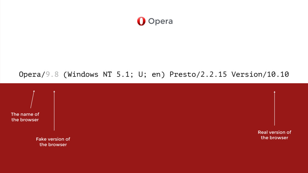 Opera/9.8 (Windows NT 5.1; U; en) Presto/2.2.15...