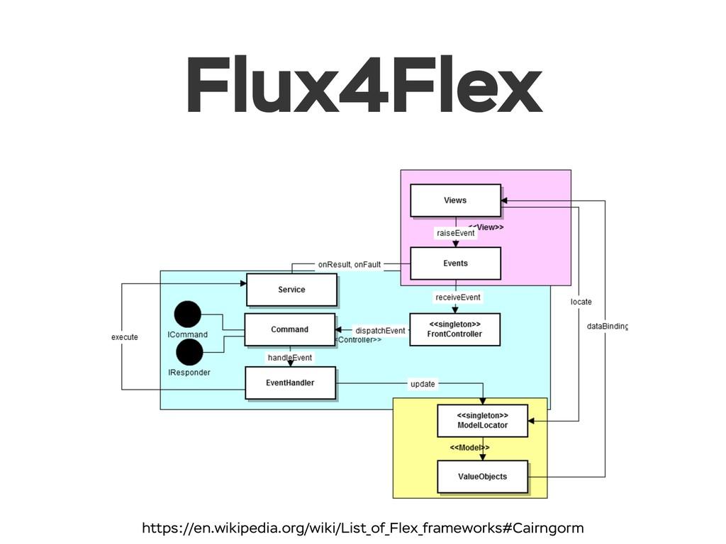 Flux4Flex https://en.wikipedia.org/wiki/List_of...