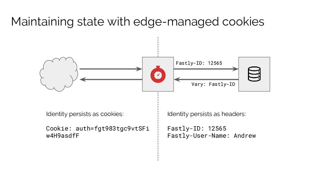 Maintaining state with edge-managed cookies Ide...