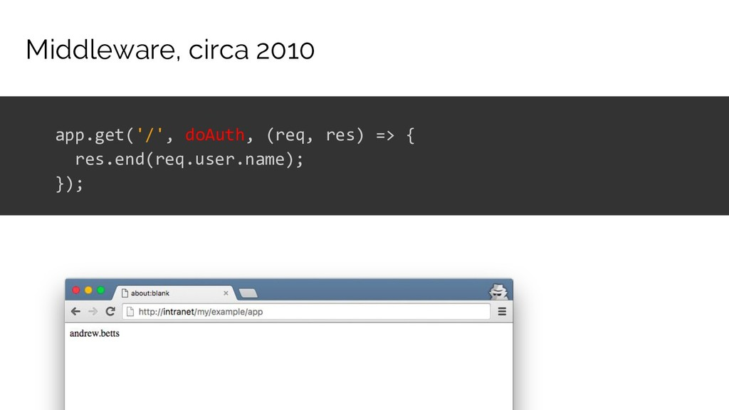 Middleware, circa 2010 app.get('/', doAuth, (re...