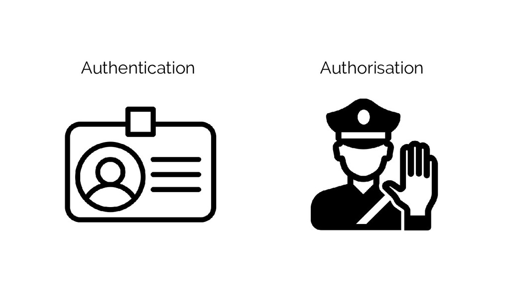 Authentication Authorisation