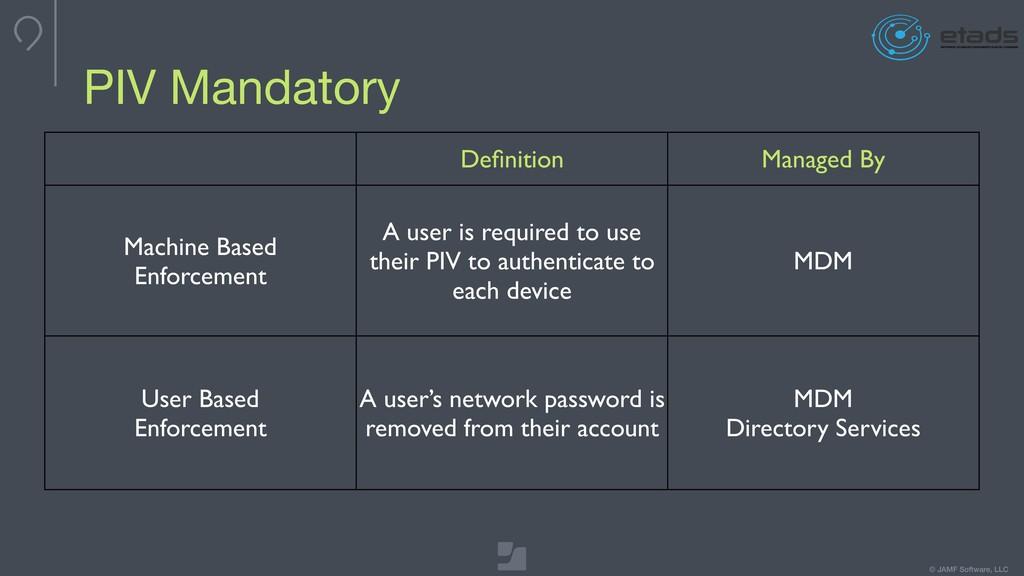© JAMF Software, LLC PIV Mandatory Definition Ma...