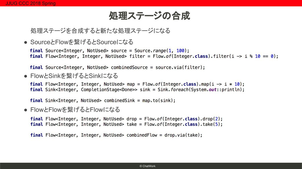 © ChatWork 処理ステージを合成すると新たな処理ステージになる ● SourceとFl...
