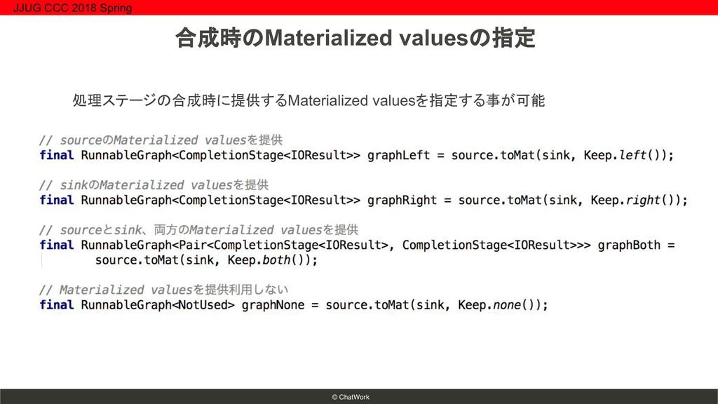 © ChatWork 処理ステージの合成時に提供するMaterialized valuesを指...