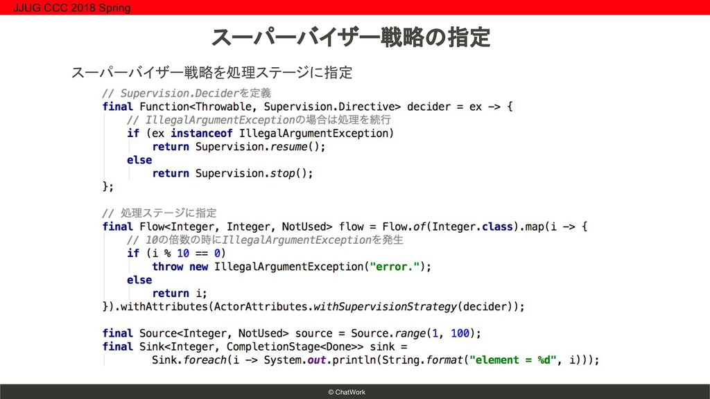 © ChatWork スーパーバイザー戦略を処理ステージに指定 スーパーバイザー戦略の指定 J...