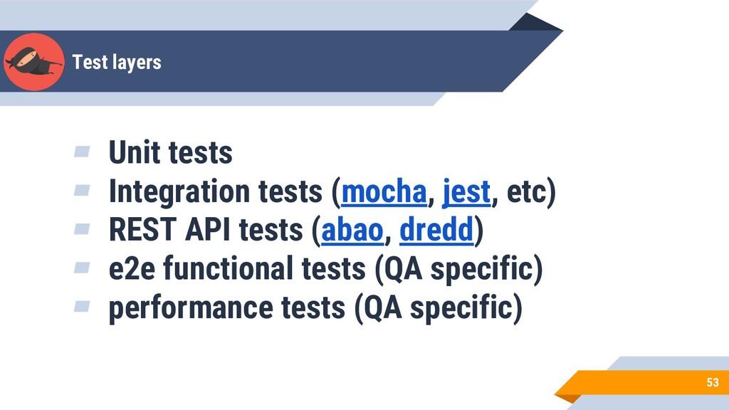 Test layers 53 ▰ Unit tests ▰ Integration tests...