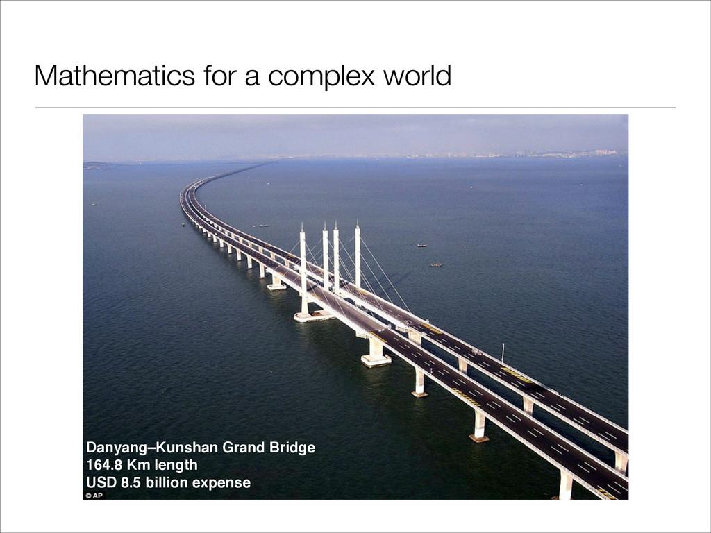 Mathematics for a complex world Danyang–Kunshan...