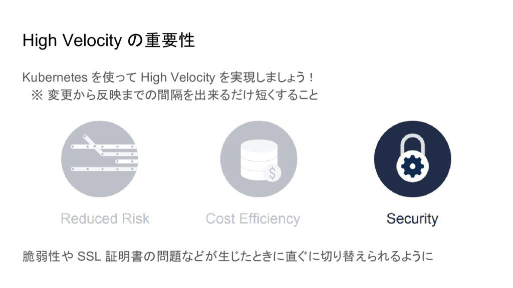 High Velocity の重要性 Kubernetes を使って High Velocit...