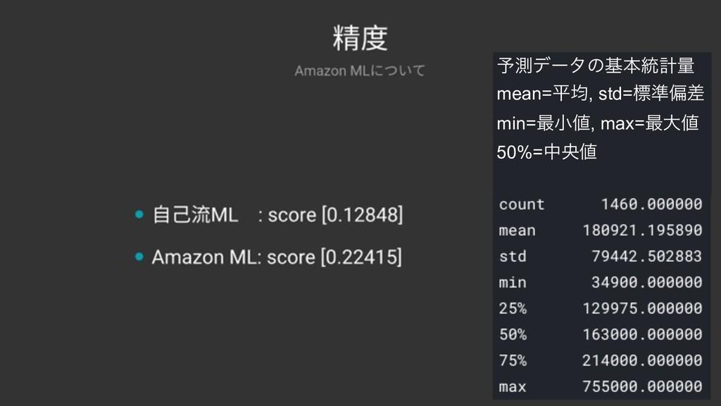 ༧ଌσʔλͷجຊ౷ܭྔ mean=ฏۉ, std=ඪ४ภࠩ min=࠷খ, max=࠷େ ...