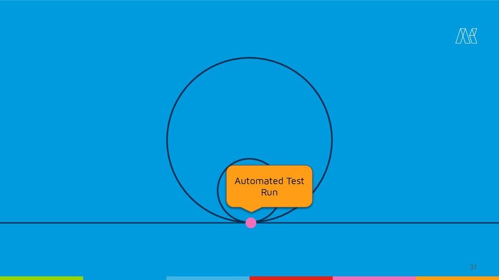 31 Automated Test Run