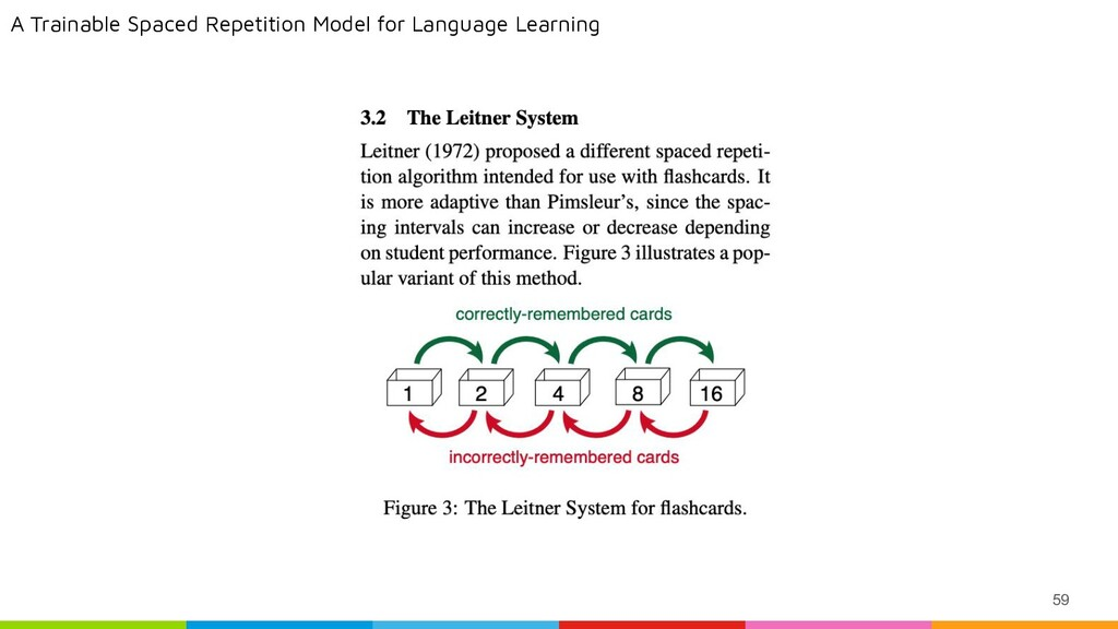 59 A Trainable Spaced Repetition Model for Lang...