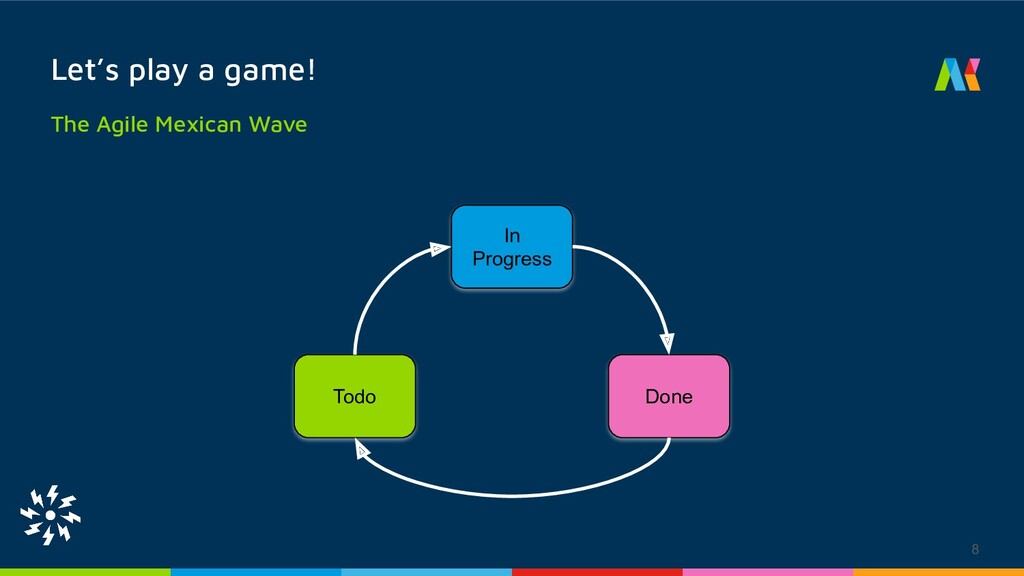 Let's play a game! The Agile Mexican Wave 8 Tod...
