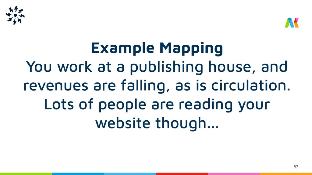 87 Example Mapping You work at a publishing hou...