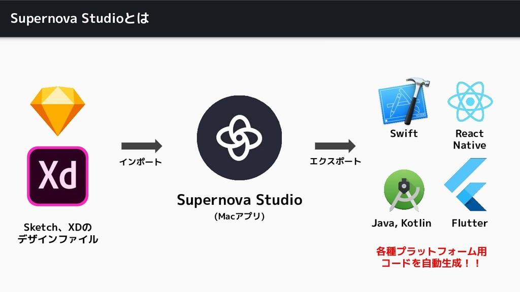 Sketch、XDの デザインファイル Supernova Studio (Macアプリ) 各...