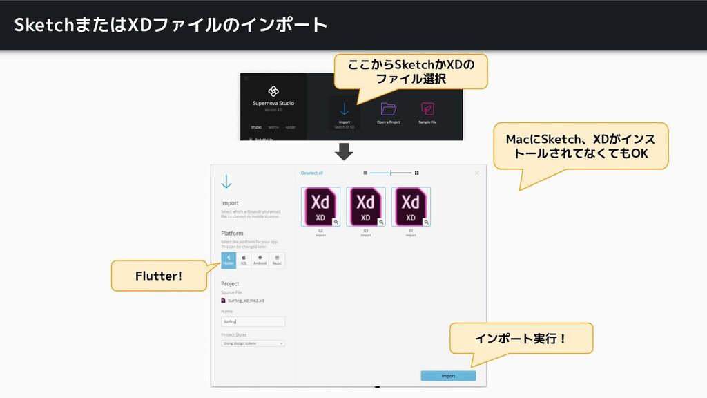 SketchまたはXDファイルのインポート ここからSketchかXDの ファイル選択 インポ...