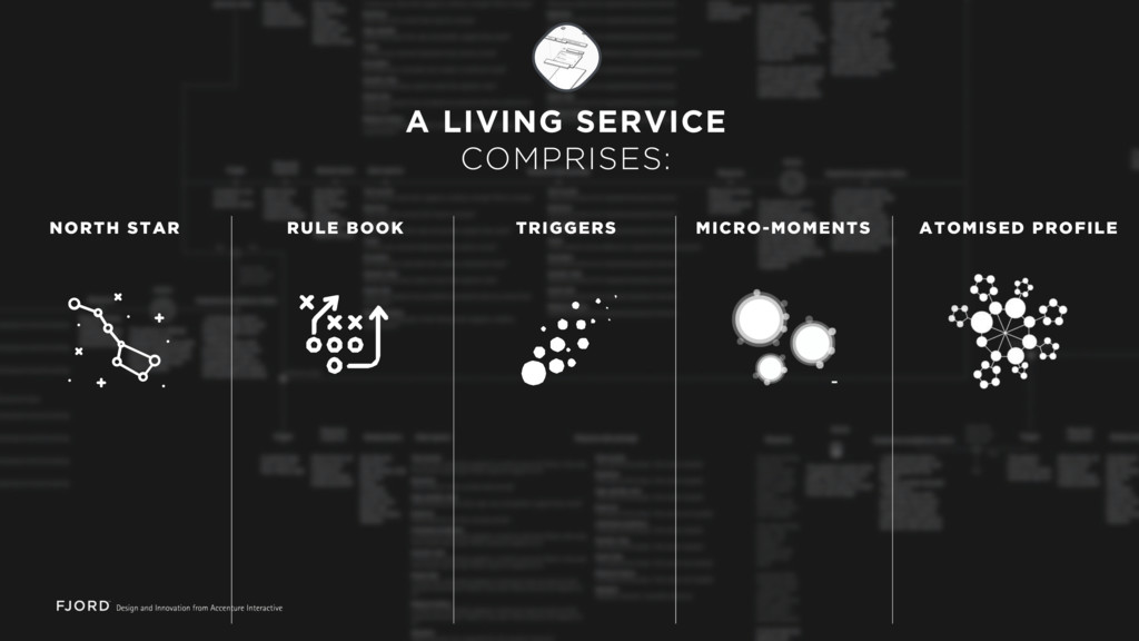 A LIVING SERVICE COMPRISES: NORTH STAR RULE BOO...