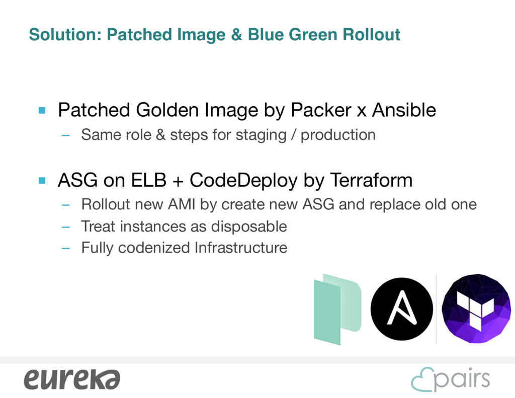 Solution: Patched Image & Blue Green Rollout ■ ...