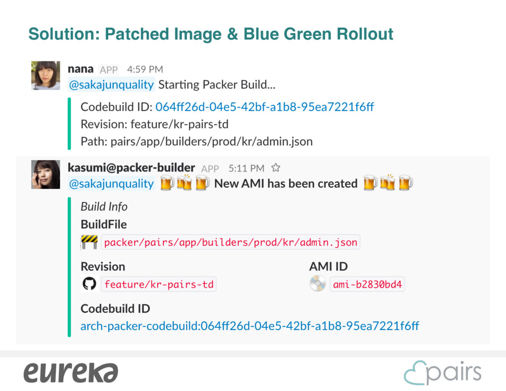 Solution: Patched Image & Blue Green Rollout
