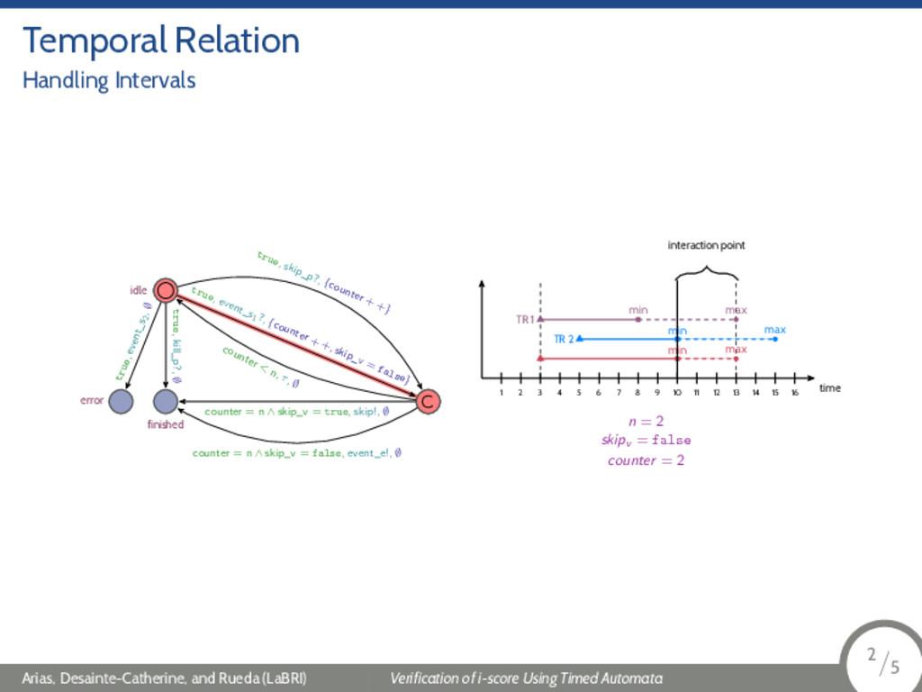 Temporal Relation Handling Intervals idle error...