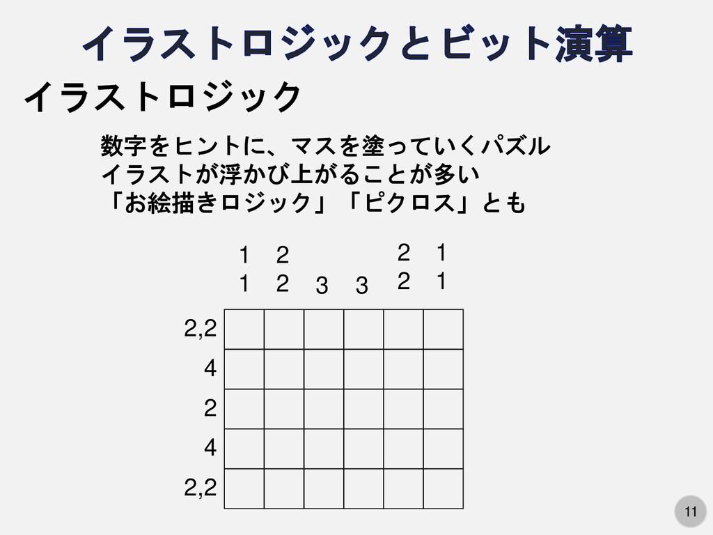 11 イラストロジック 数字をヒントに、マスを塗っていくパズル イラストが浮かび上がることが多...