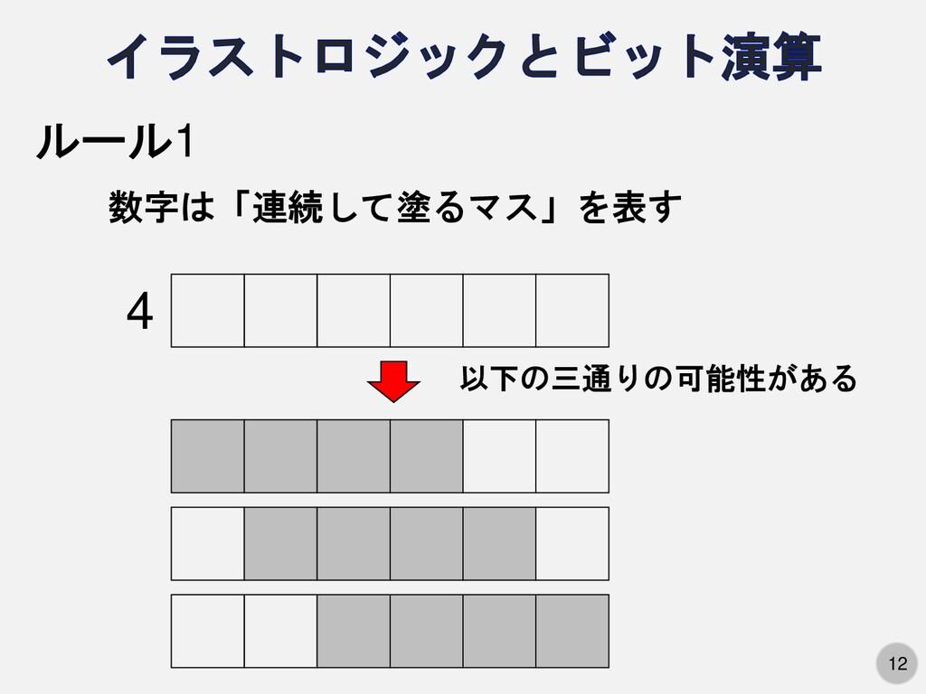 12 数字は「連続して塗るマス」を表す ルール1 4 以下の三通りの可能性がある